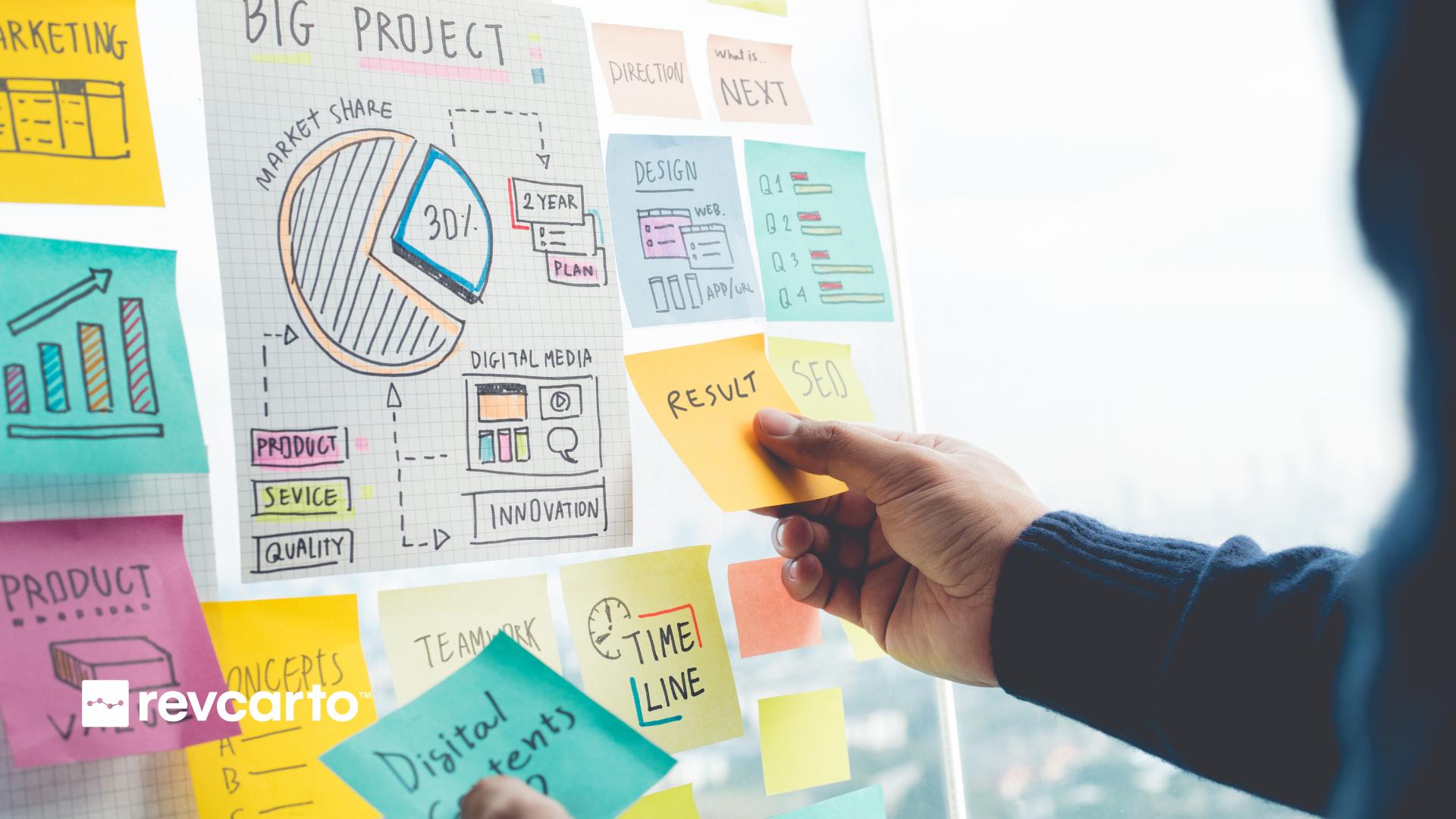Digital Marketing Strategy Being Made Revcarto