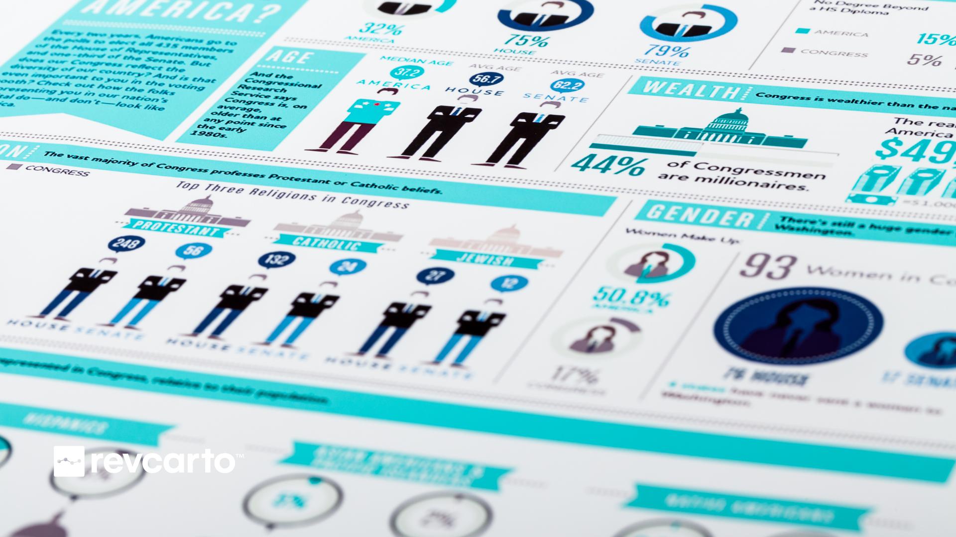 Leverage Infographics Revcarto