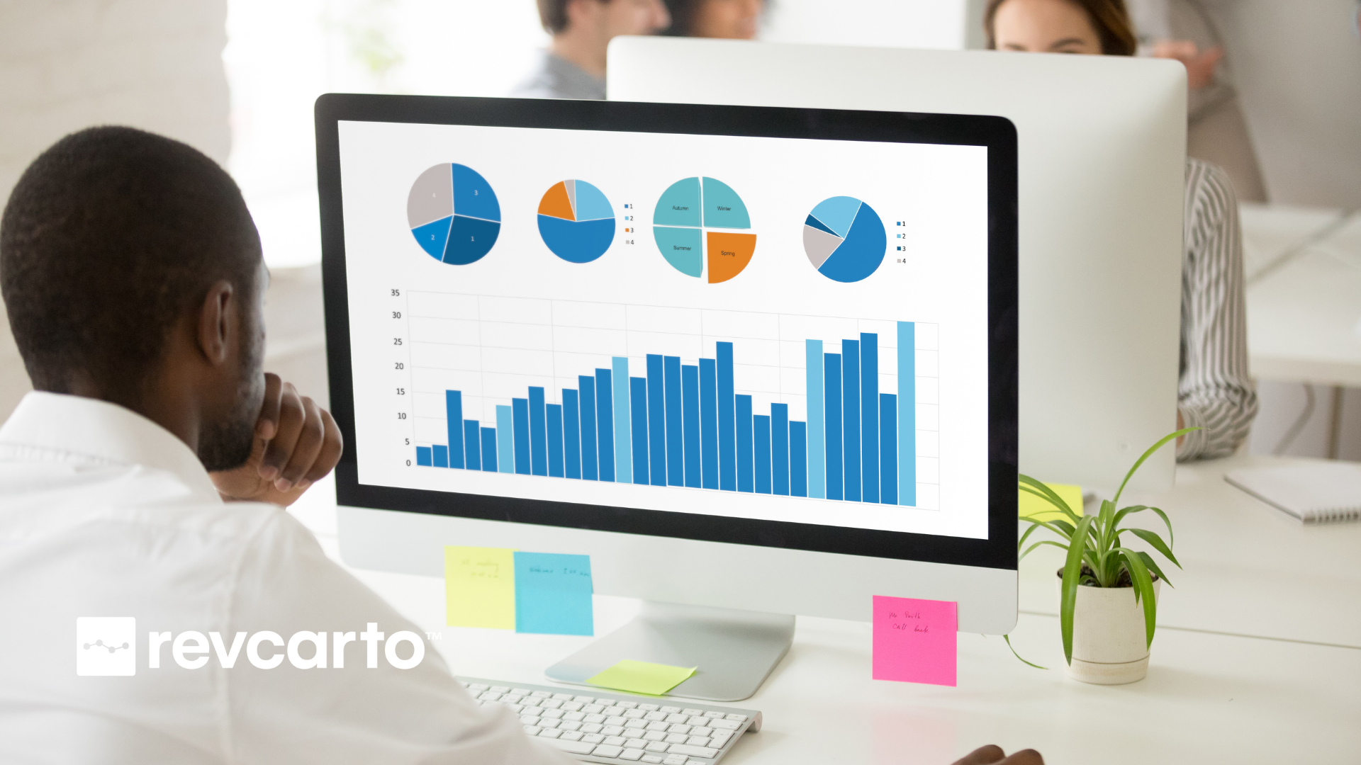 Operations Hub Data Quality Automation